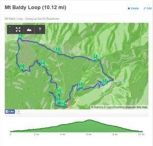 Mt. Baldy Loop